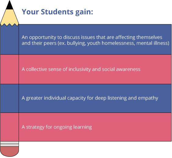 schools-infographic-3